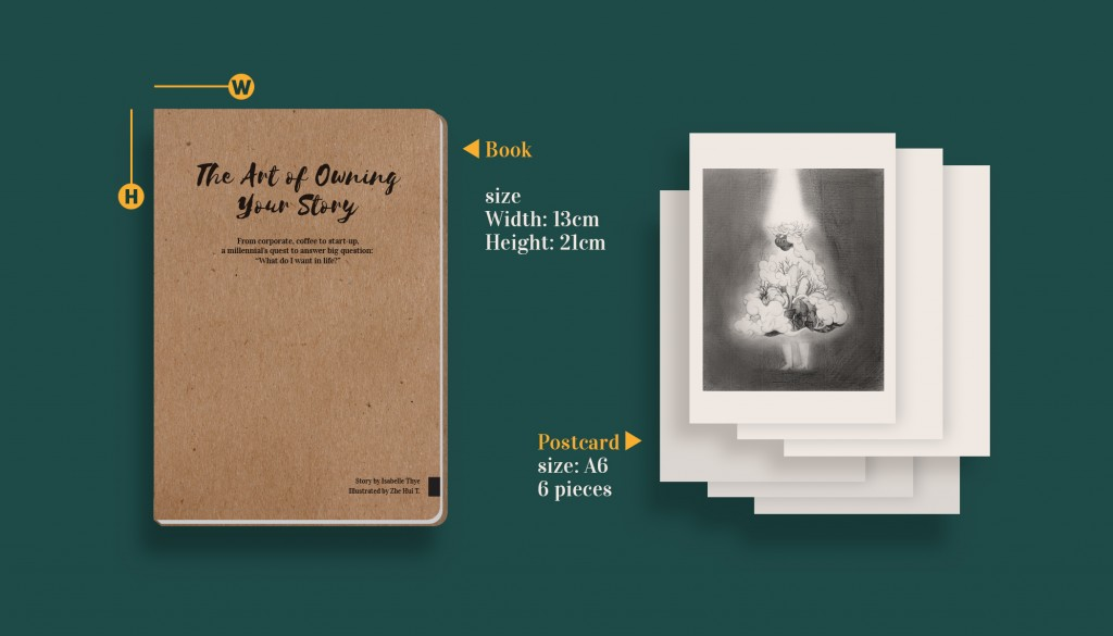 TheArtOfOwningYourStory-Book+postcard